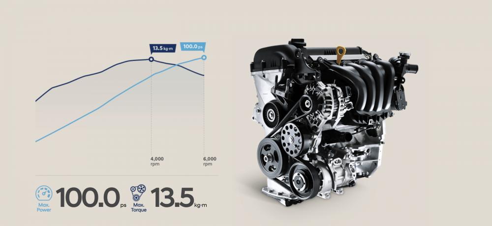 Động cơ 1.4at của Hyundai Accent